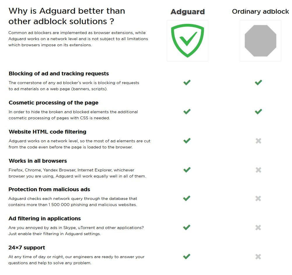 1 Android device Adguard Premium Protection 1 PC//MAC Lifetime